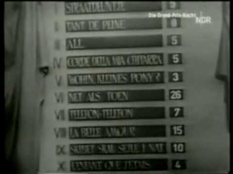 Eurovision 1957 - Voting Part 2/2