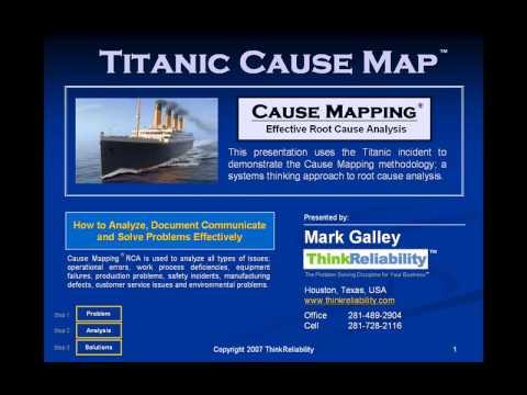 Root Cause Analysis 5 Whys Root Cause Analysis Titanic