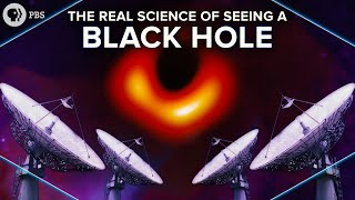 The Real Science of the EHT Black Hole