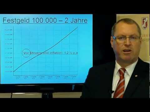 Depot-Strategie 2012: Dividende schlägt Festgeld!