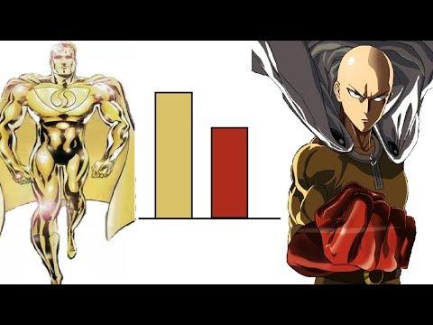 Saitama vs Superman Power Levels (One Punch Man vs DC) thumbnail