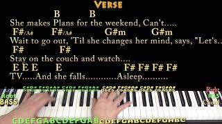 Beautiful Crazy (Luke Combs) Piano Cover Lesson in B with Chords/Lyrics