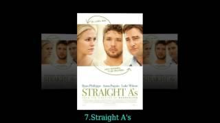 Best Indie Romance Movies on Netflix Instant