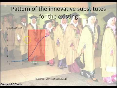 Disruptive Innovation In Teaching-learning (in Malay) video