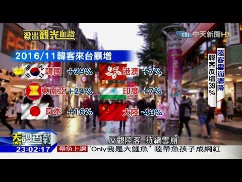 台灣-中天調查報告-20170108 殺出觀光血路