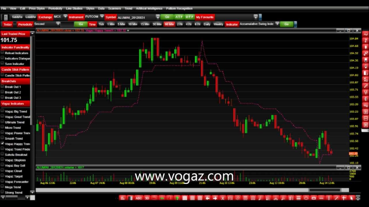 vogaz trading software | autoforextradingsoftware.com