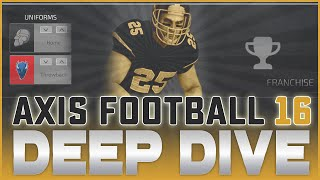 Axis Football 16 Deep Dive: Gameplay, Graphics, Customization & Community