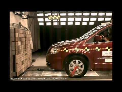 Краш-тест Chrysler Town And Country 2012