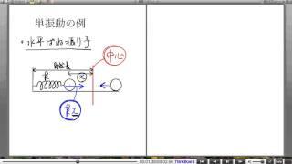 高校物理解説講義:「単振動」講義8