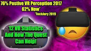 Oculus Quest Release Date 2019 Could Help These VR Statistics