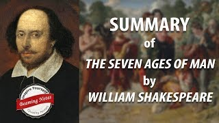 The Seven Ages of Man Summary and Explanation by William Shakespeare