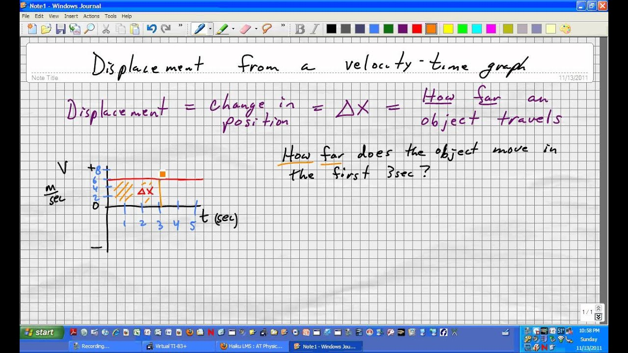 how to find displacement from a velocity time graph