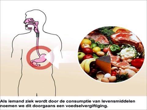 voedselvergiftiging verschijnselen