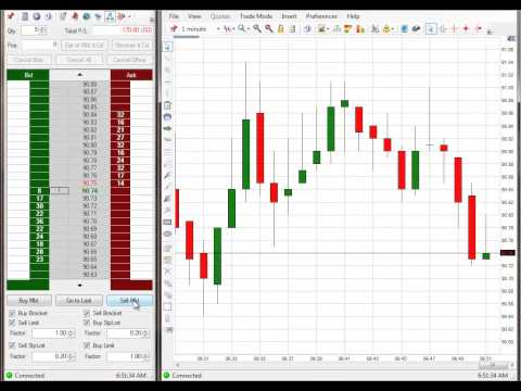 $3,280 Day Trading Oil Futures 10-3-14