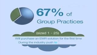 EMRx - EMR / EHR software for Group Practices