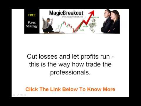 Magic breakout trading strategy