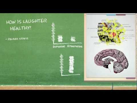 Laughing for Better Health P.S.A