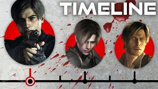 Leon S. Kennedy - Case Files: Character Timeline | The Leaderboard