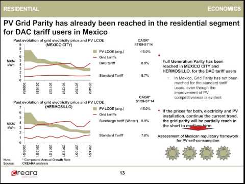 Photovoltaic Grid Parity Monitor - Mexico - 2015