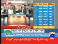 Pakistan Election 2008 - Nabeel Gabol wins from Karachi