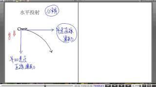 高校物理解説講義:「物体の運動」講義28