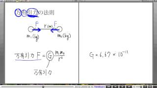 高校物理解説講義:「万有引力のもとでの運動」講義5