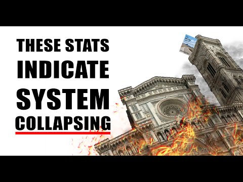 These Charts Confirm Global Economic COLLAPSE Has Begun!