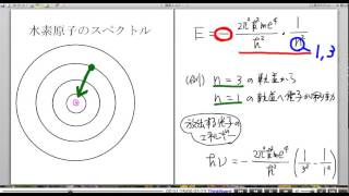 高校物理解説講義:「ボーアの原子模型」講義15