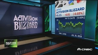 Activision Blizzard upgraded to buy