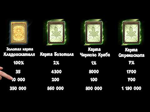 Royal Quest - САМАЯ ВЫГОДНАЯ КАРТА ДЛЯ ФАРМА