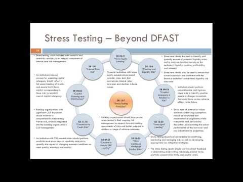 Stress Testing and Capital Planning The Federal Reserve's Approach