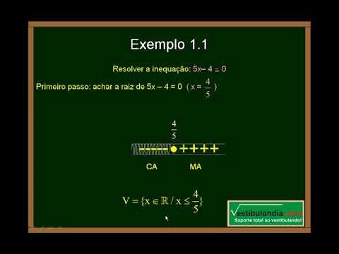 Matemática - Aula 9 - Inequações - Parte 1