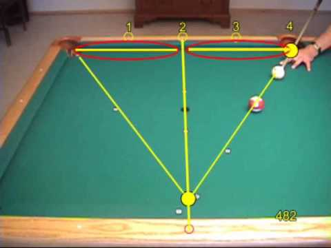 Pool    bank and kick shot terminology and aiming systems