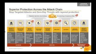 Symantec Antivirus Training Tutorial Video