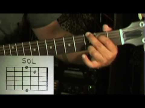 Enanitos Verdes - Tu Carcel - Leccion de Guitarra - Guitar Lesson