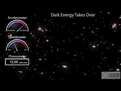 Dark Energy accelerates the expansion of the Universe