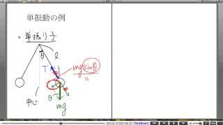 高校物理解説講義:「単振動」講義11
