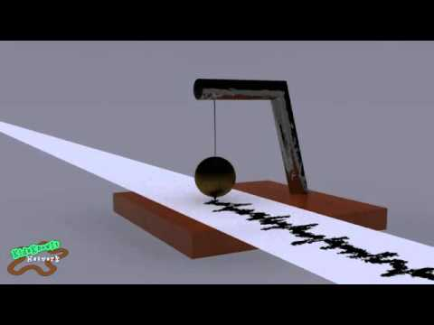 How a Seismograph Works - YouTube -  8.6KB