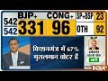 Lok Sabha Election Result 2019 LIVE | 67% Muslim Voters In Kishanganj