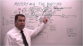 Seven Mysteries in the Bible, Mystery #4 Mystery of the Rapture