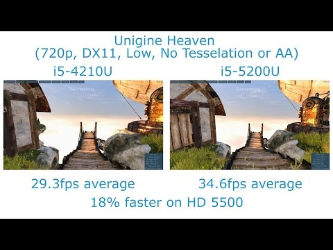 Intel HD 5500 vs  HD 4400 - Unigine Heaven Benchmark