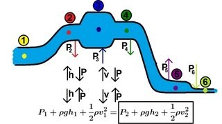 Physics Fluid Flow (3 of 7) Bernoulli