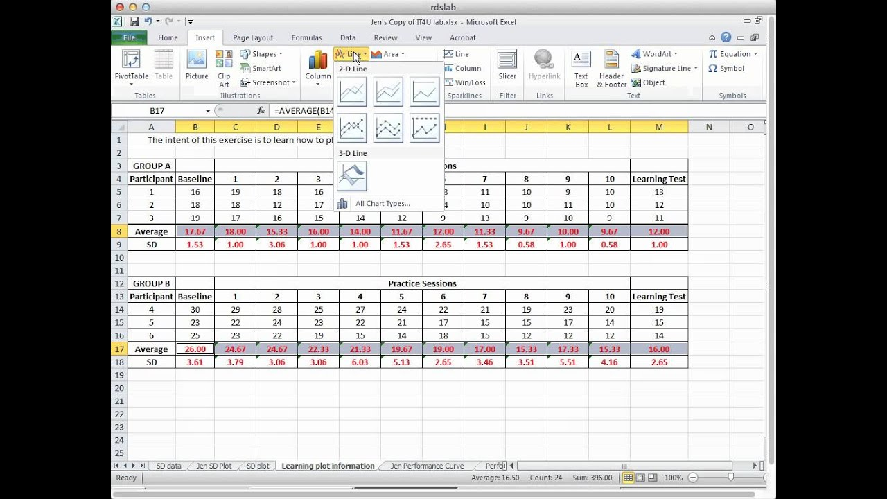Graphing Average and Standard Deviation in Excel 2010 - University of ...