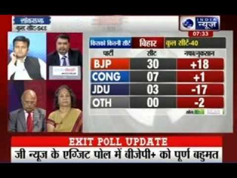 India News exit poll update