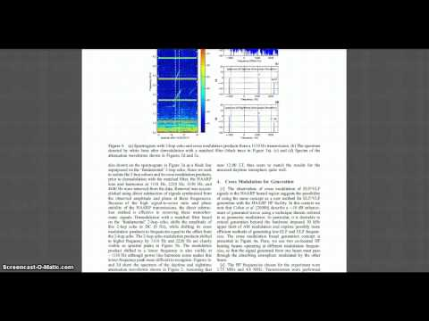 Cross Modulation of Whistler Mode and HF Waves Above the HAARP Ionospheric Heater