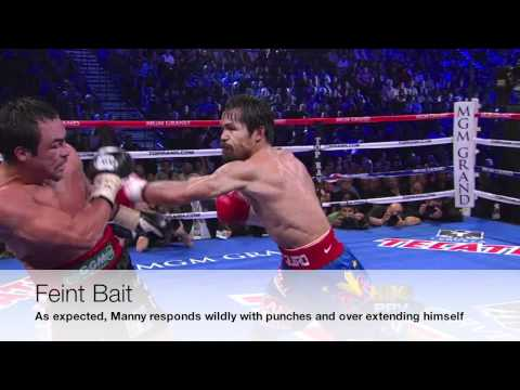 [Decoding] Pacquiao-Marquez 3: Secrets To Juan's Success, Pacquiao Weaknesses by Andre Gant