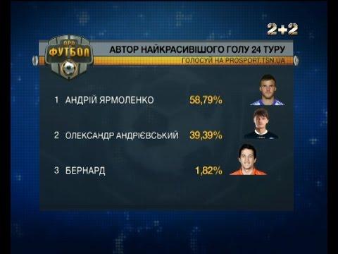 Ярмоленко і Коваленко забили найкрутіші голи  24-го і 25-го турів чемпіонату України