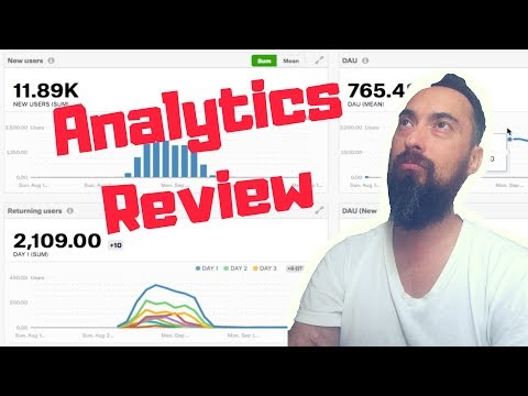 Analytics Review after getting Featured by Apple