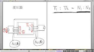 高校物理解説講義:「RLC直列回路」講義8
