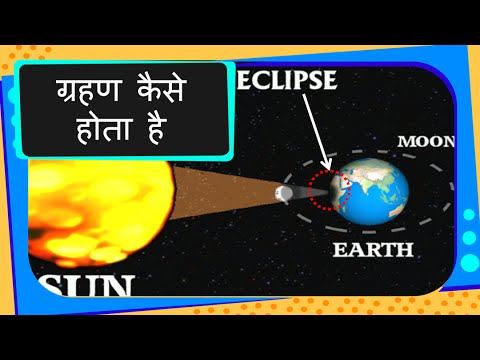 Science - Moon - Solar and Lunar Eclipse - Hindi